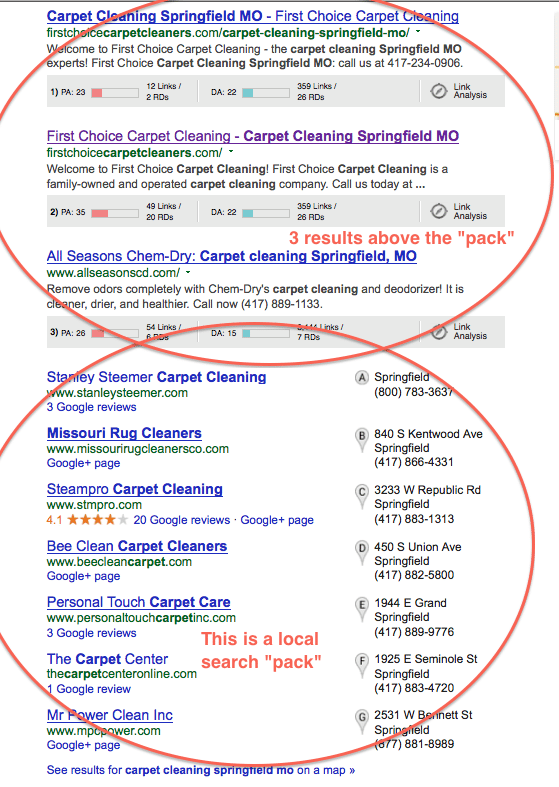 "here is a local search ""pack"" with three results above it…'A' is really in the #4 position"