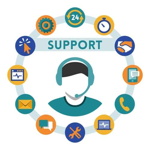 web support vector